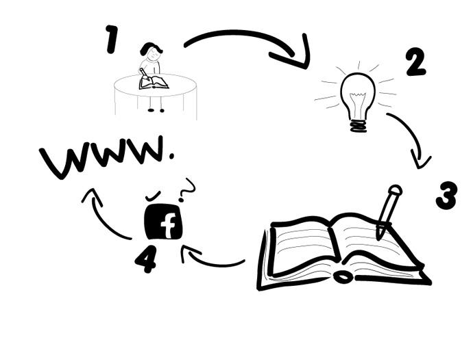 como hacer logotipos